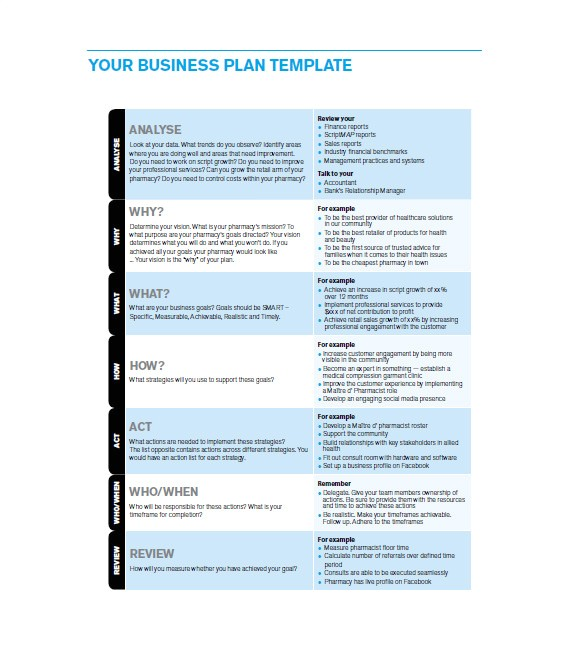 perfect example of business action plan template with analysis and act on the information table