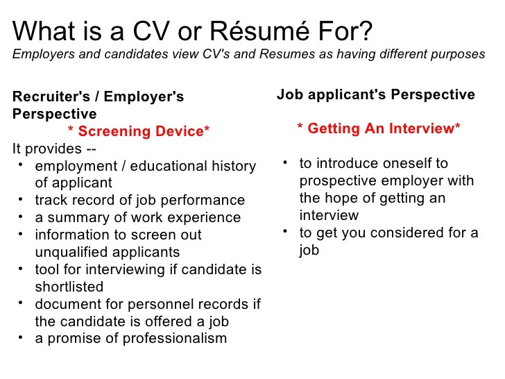 What is Cv Resume Sample Cv Resume What is A Resume Cv