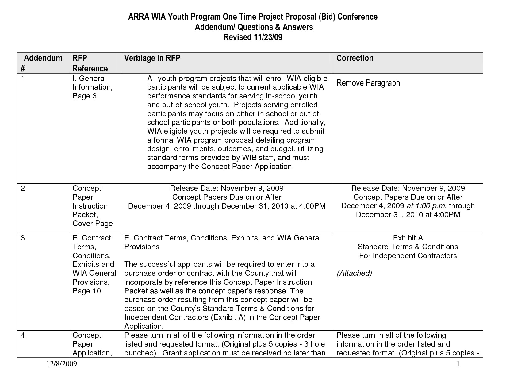 Youth Program Proposal Template 9 Best Images Of Youth Program Proposal Template Project