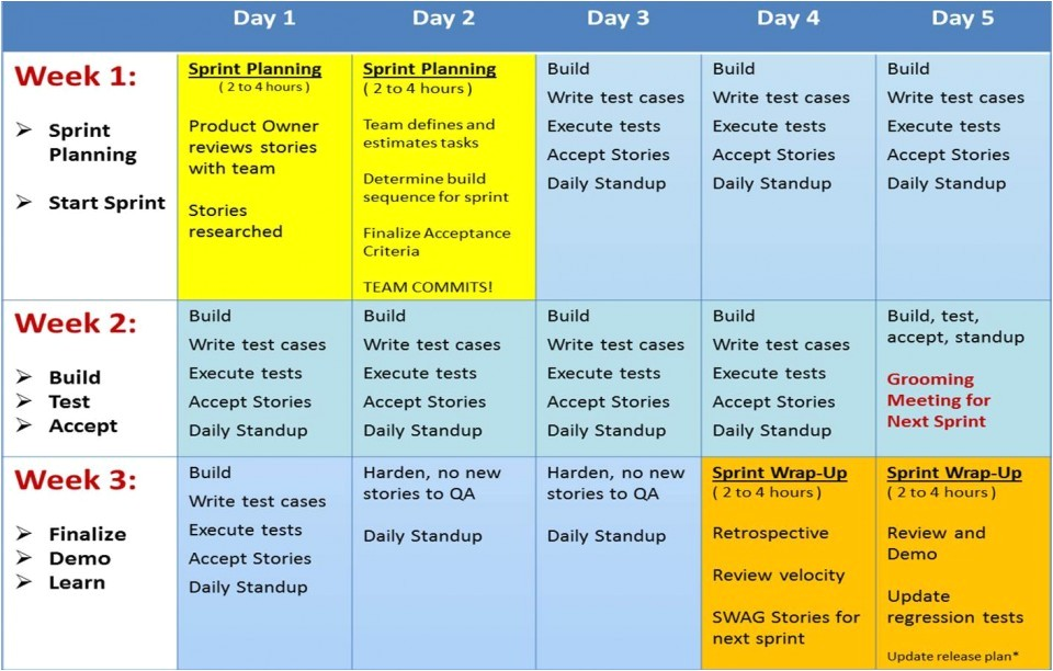 Agile Sprint Calendar Template Pmi Puget sound Chapter Upcoming events