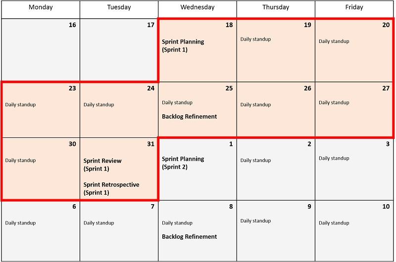 sprint schedule template
