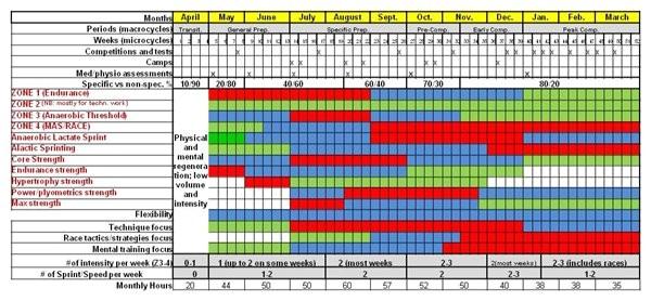 Annual Training Calendar Template Excel Annual Training Plan Template Excel Schedule Template Free