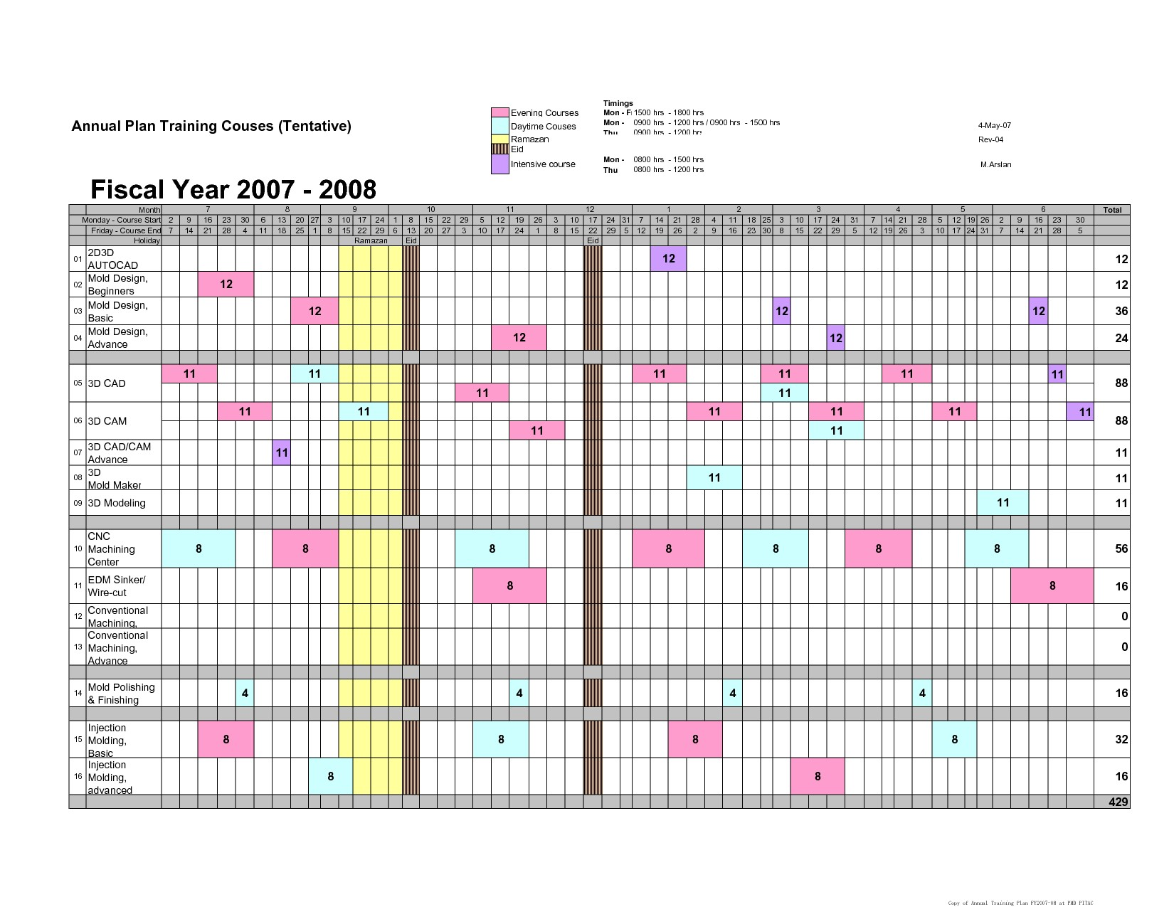 Annual Training Calendar Template Excel Annual Training Plan Template Excel Schedule Template Free