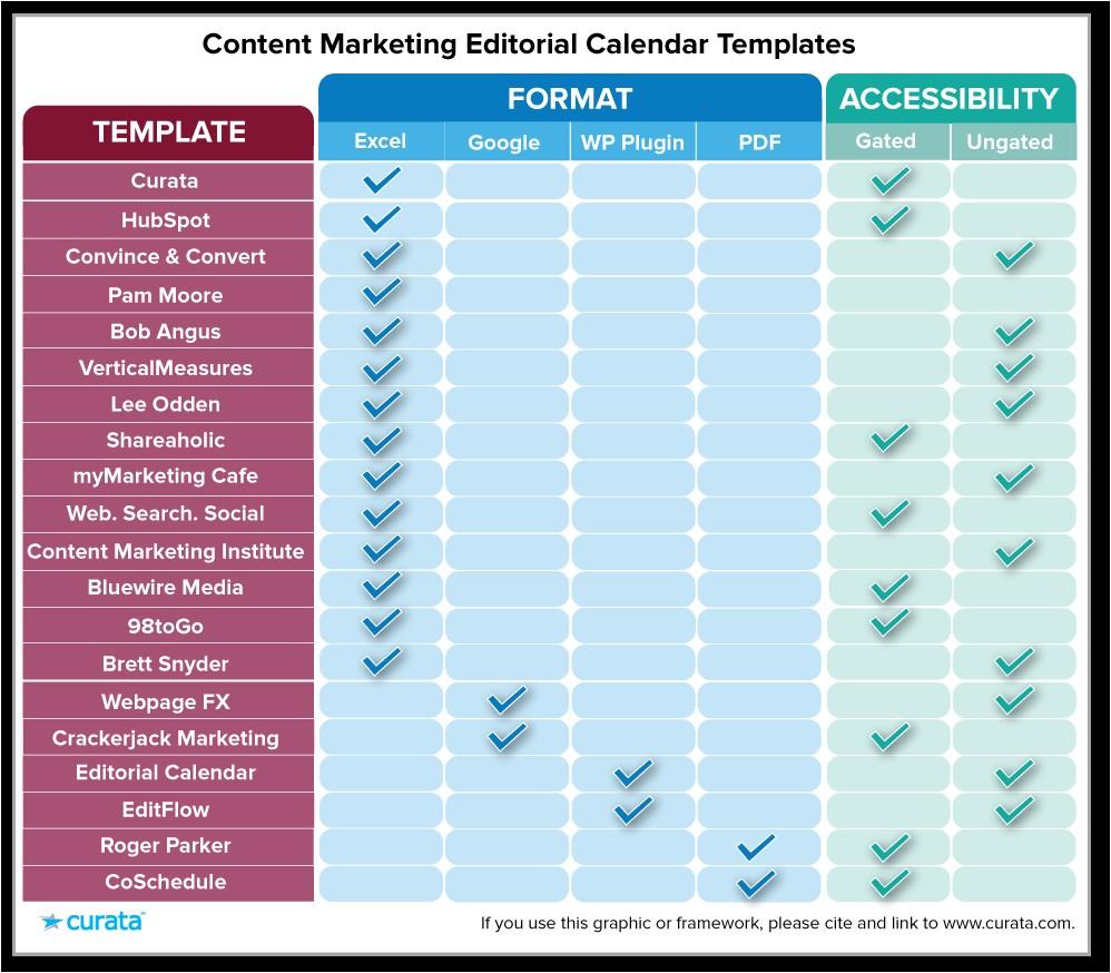 Best Content Marketing Calendar Template Editorial Calendar Templates for Content Marketing the