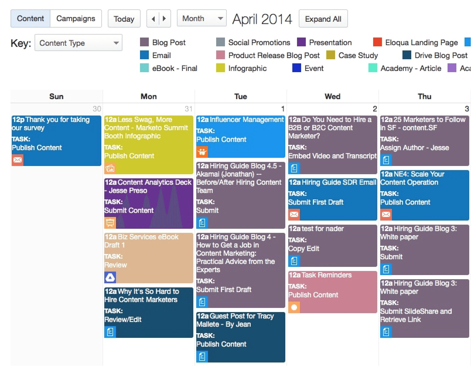 all about content calendar