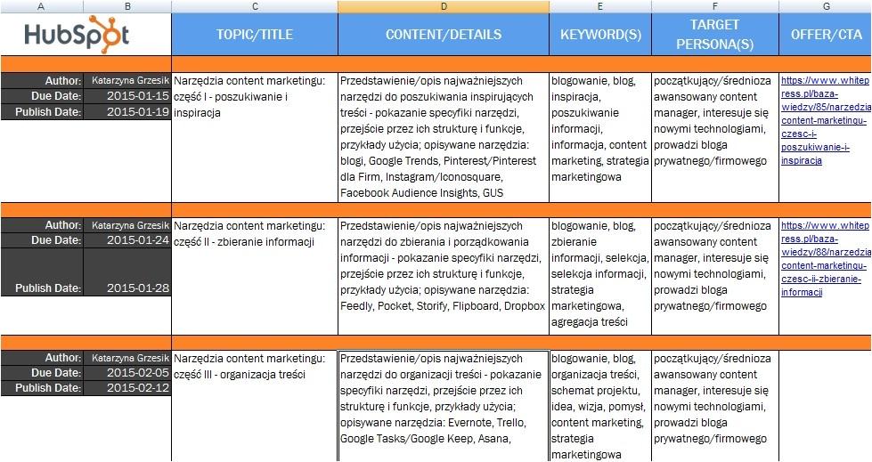 narzedzia content marketingu czesc iii organizacja tresci i zarzadzanie zadaniami comments