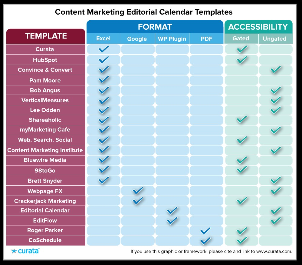 Digital Content Calendar Template Editorial Calendar Templates for Content Marketing the
