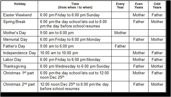 child custody visitation schedule template