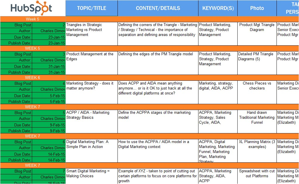 Hubspot Editorial Calendar Template How to Create An Editorial Calendar to Support Your
