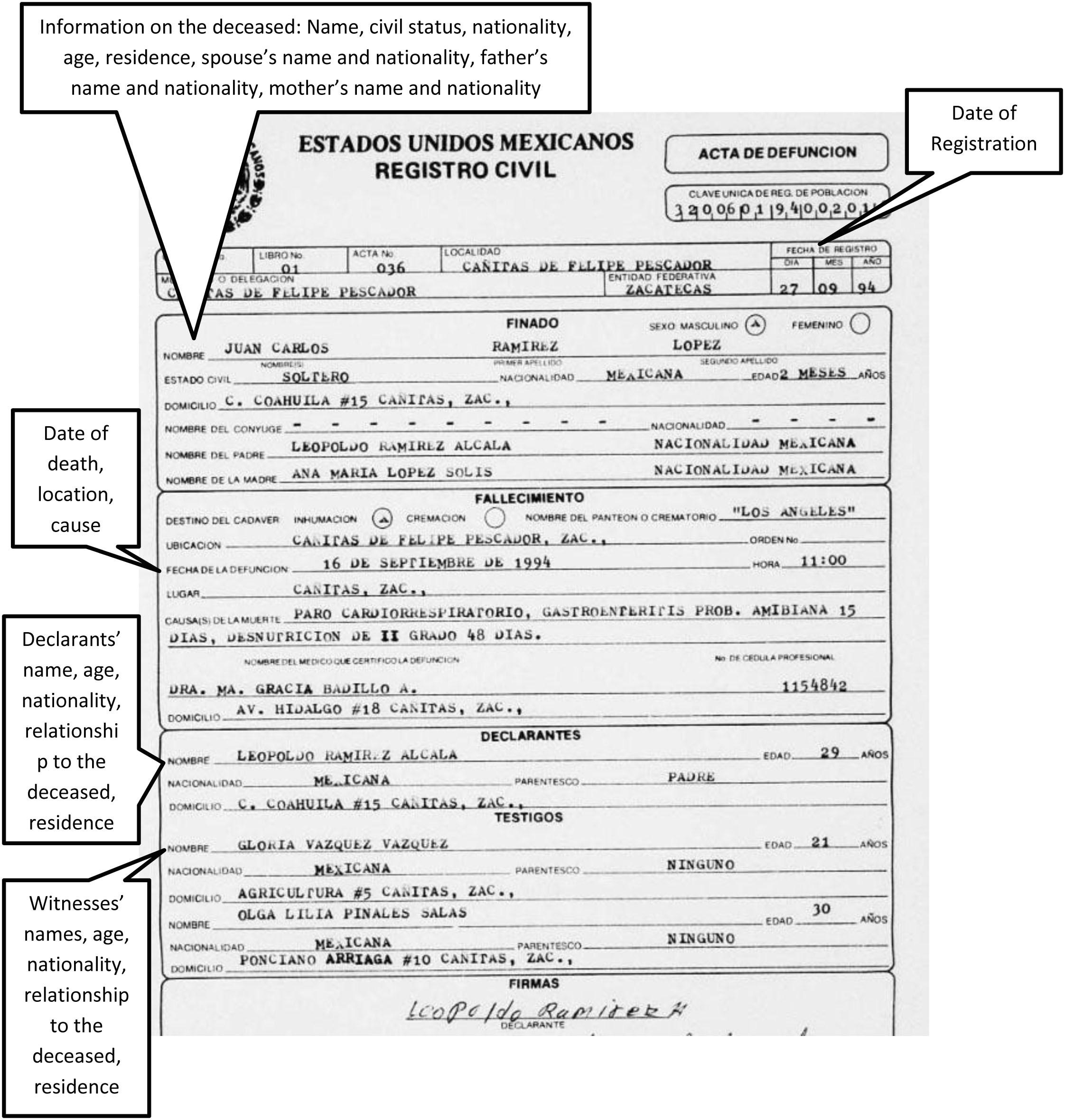 post mexico birth certificate template 426880