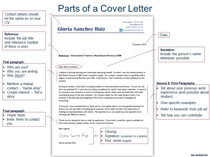 Parts Of A Cover Letter Template Parts Of A Cover Letter Ingyenoltoztetosjatekok Com