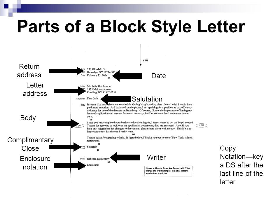 parts of a personal business letter