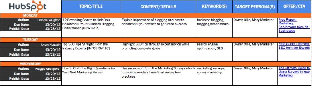 content calendar for digitalsocial media publishing