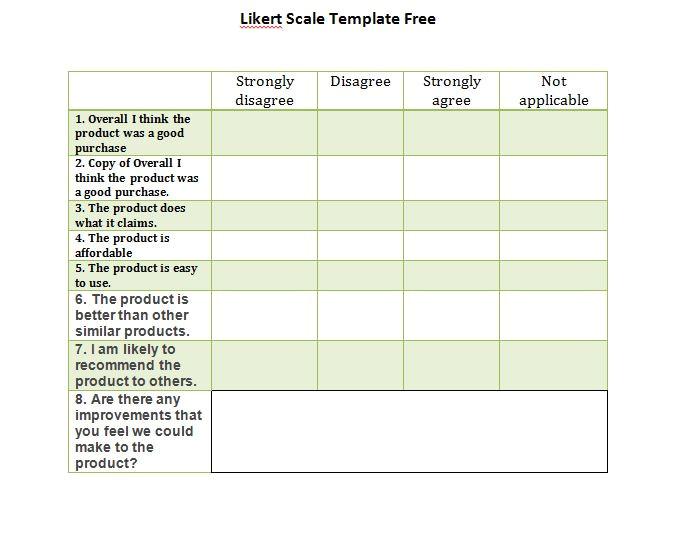 likert scale