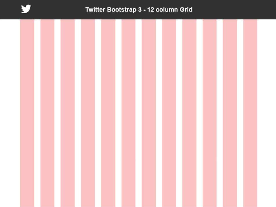 bootstrap grid system psd templates