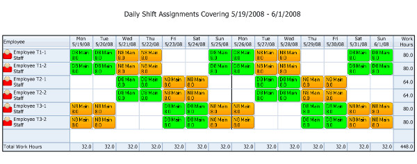3 On 3 Off Shift Pattern Template 12 Hour Shift Schedule with 7 Days Off Planner Template Free