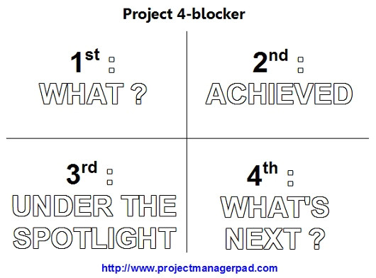 how to write project 4 blocker