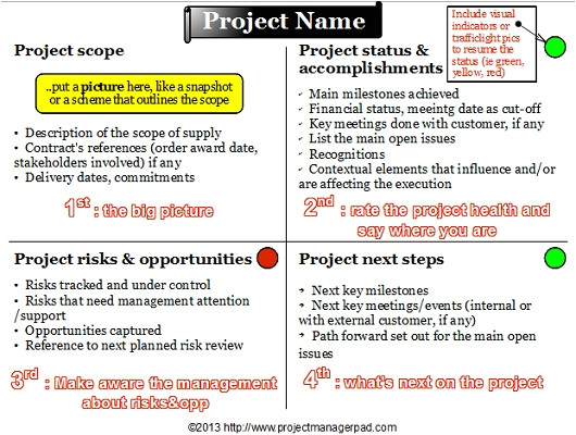 4 Blocker Template How to Write A Project 4 Blocker the Project Manager Pad