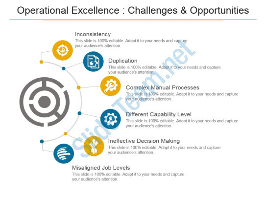 operational excellence challenges and opportunities ppt slide