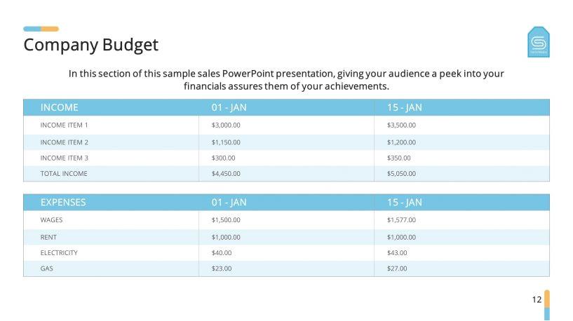 4-h Powerpoint Template Sales Training Premium Powerpoint Template Slidestore