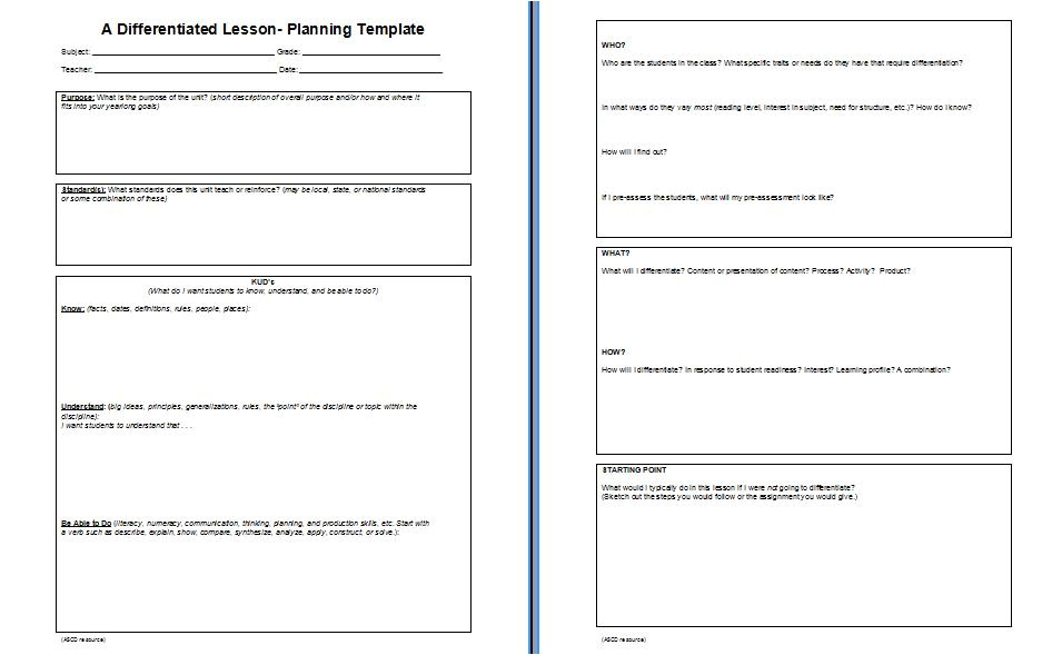 4mat Lesson Plan Template Adrian 39 S thoughts On Education K U D Vs 4mat
