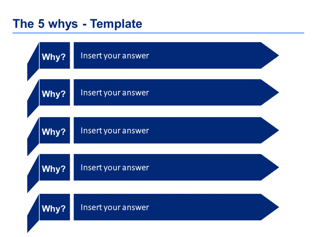 five whys template