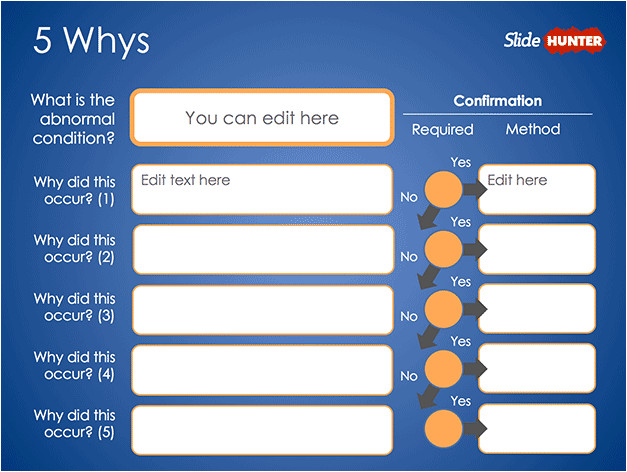 5 whys form powerpoint template