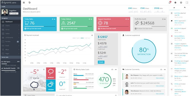 Admin Home Page Templates New Admin Home Page Templates Free Template Design
