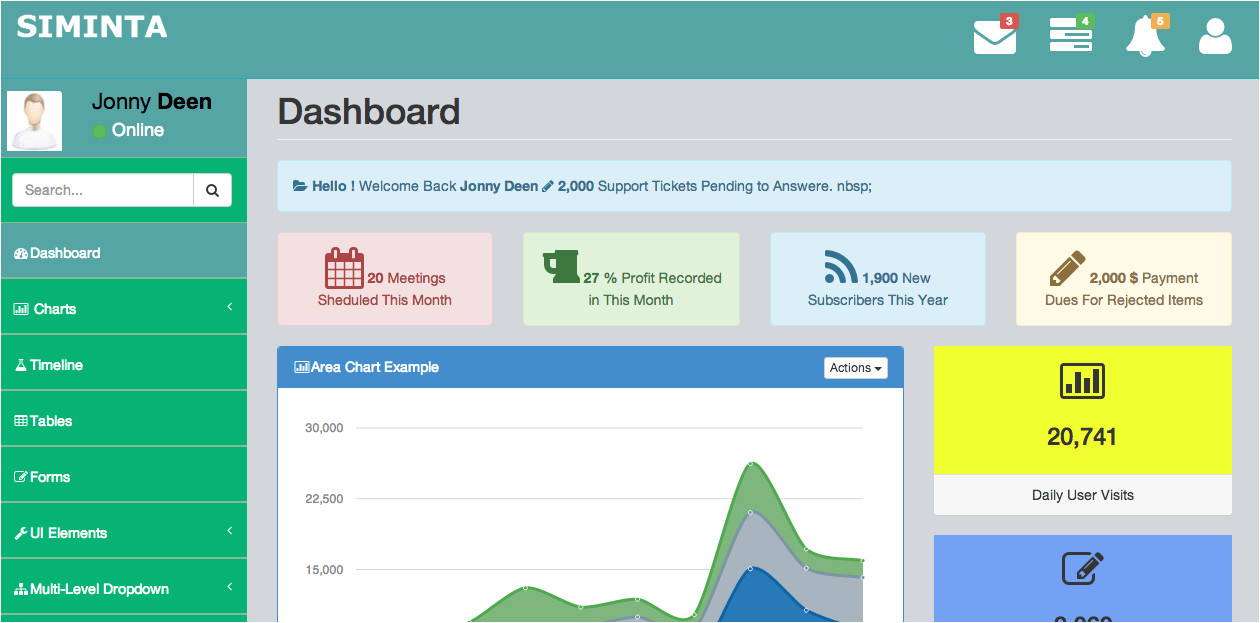 14 free bootstrap admin themes for developers