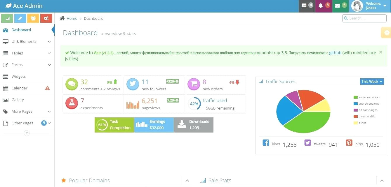 Admin Template Free Download In PHP Admin Panel Template