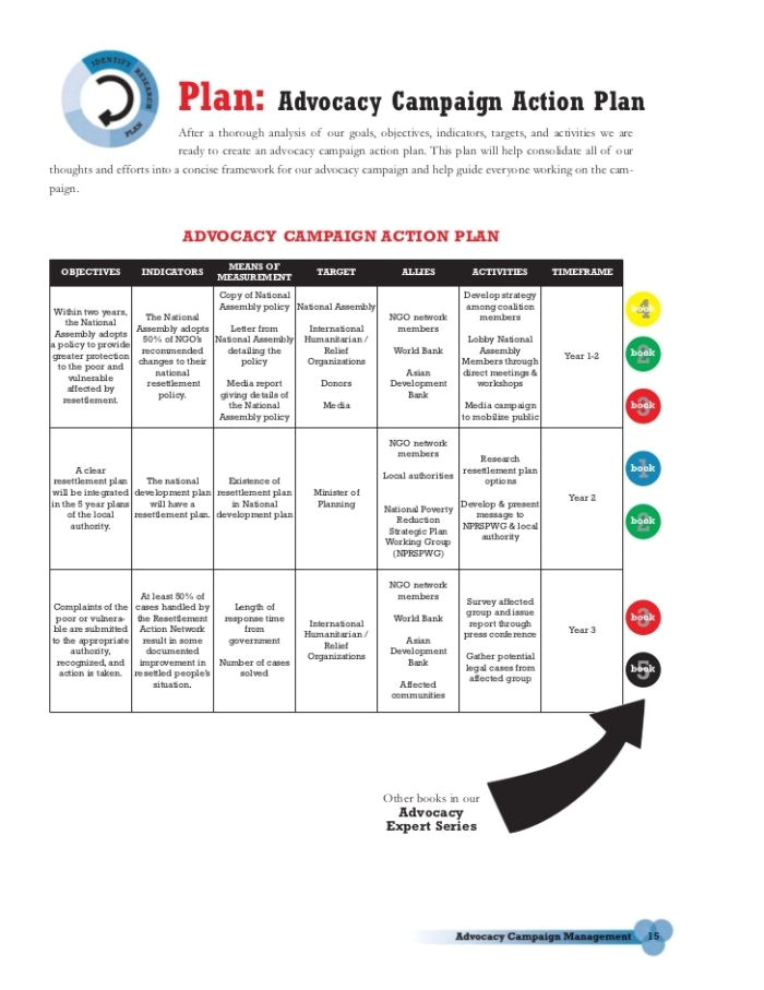 advocacy action plan template
