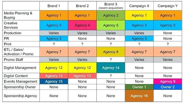 agency pitch template