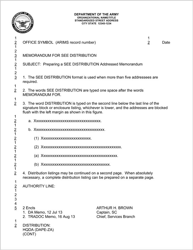 air force memorandum template 2