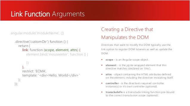 Angular Directive Template Angularjs Custom Directives