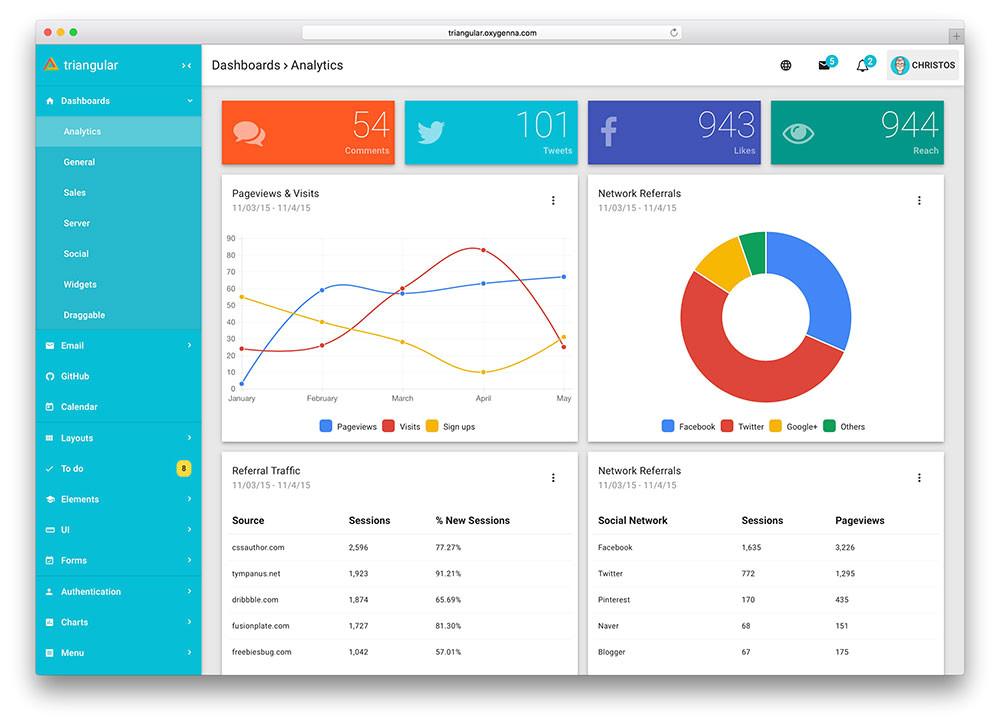 Angular Layout Template 23 Best Angularjs Admin Dashboard Templates 2018 Colorlib