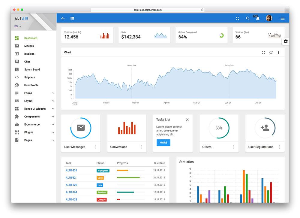 angularjs website templates