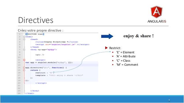 introduction au framework angularjs