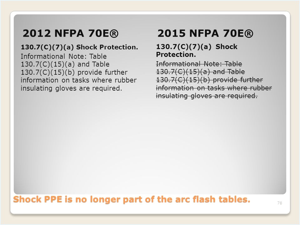 2015 nfpa 70e training powerpoint