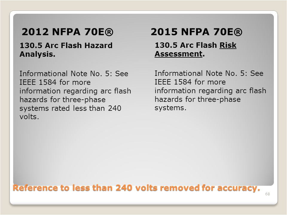 arc flash policy template free arc flash label changes for 2018