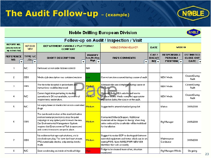 2008 live auditing system