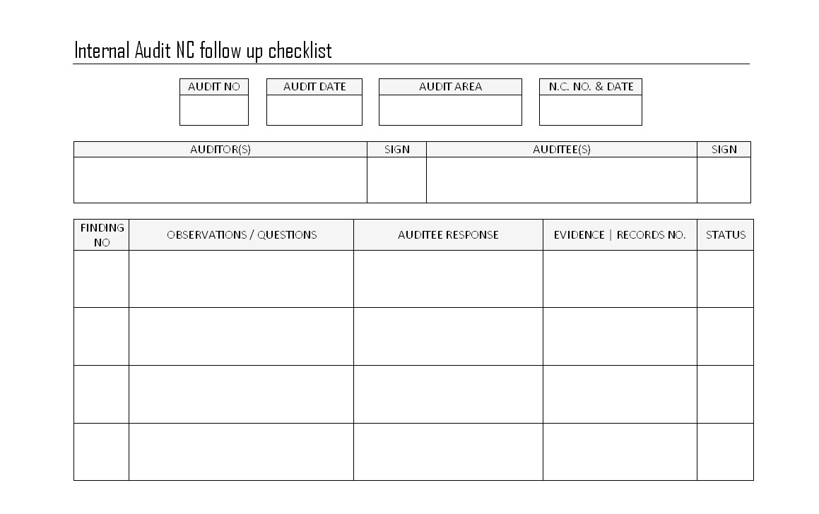Audit Follow Up Template Internal Audit Nc Followup Checklist format Samples