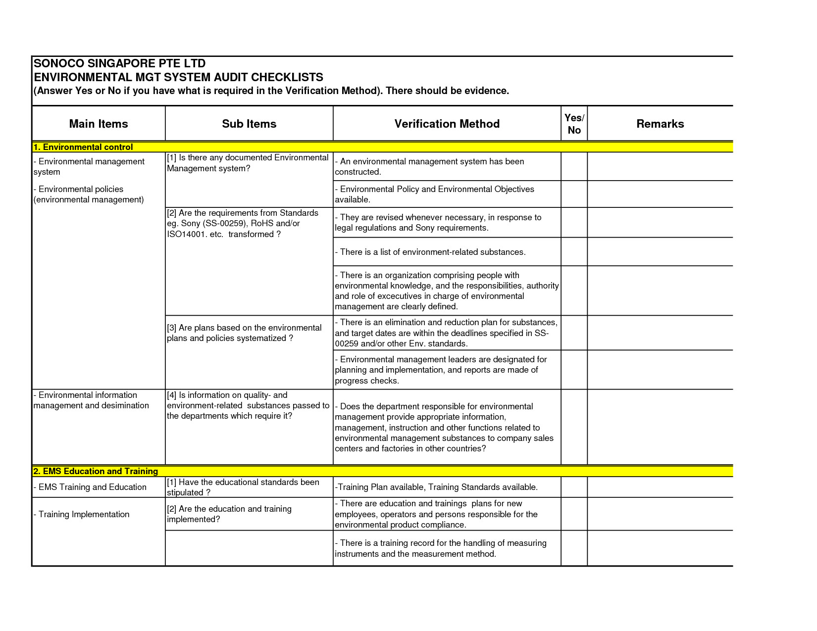 Audit Templates Checklists Best Internal Audit Checklists Report Template Of