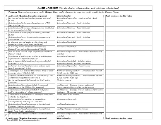 Audit Templates Checklists Download Internal Audit Checklist Template Excel Pdf