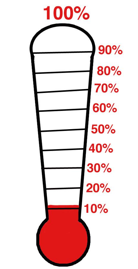 fundraising barometer template