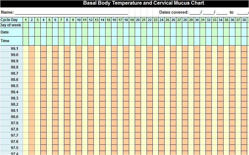 Basal Body Temperature Chart Template Basal Body Temperature Chart Basal Body thermometer