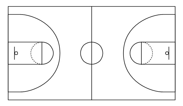 Basketball Court Layout Template Basketball Basketball Plays Diagrams Basketball Court