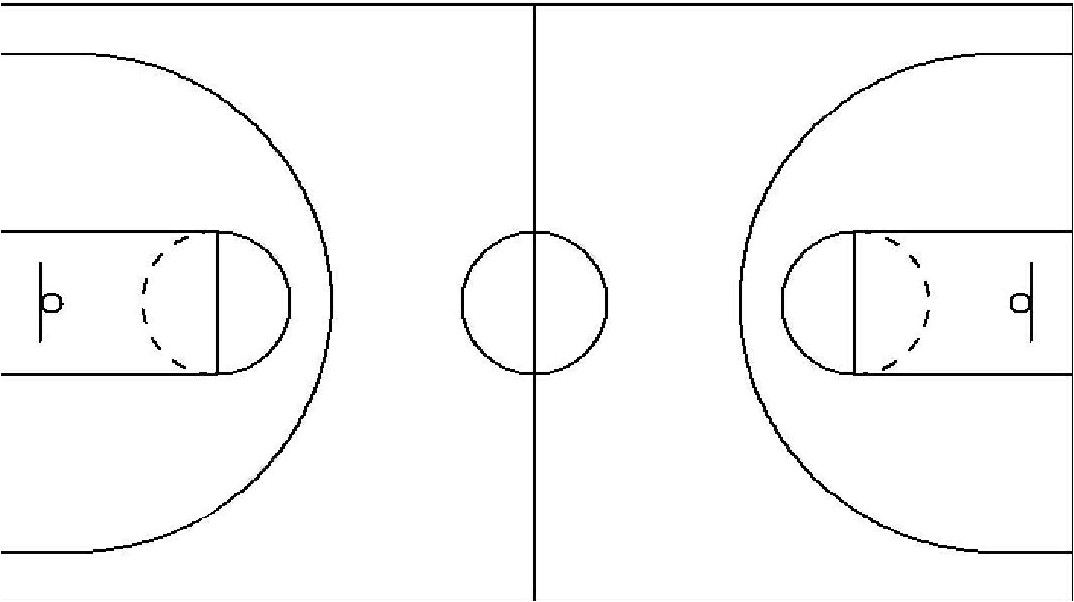 post basketball court diagrams for plays 97056