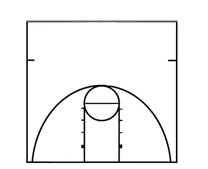 post basketball half court diagram 97097