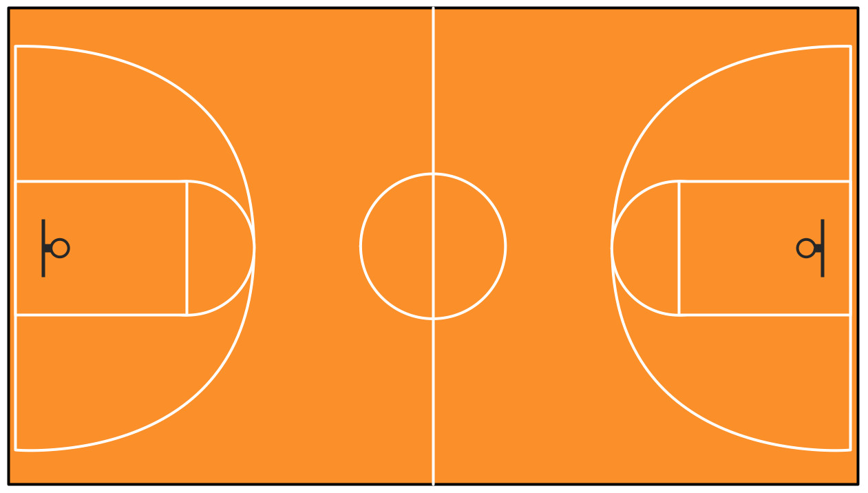 Basketball Floor Template Basketball solution Conceptdraw Com