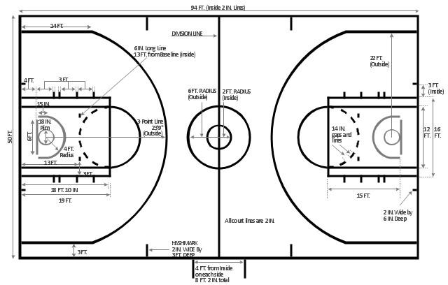 drawing of basketball ground